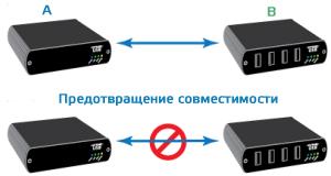 vendor-lock